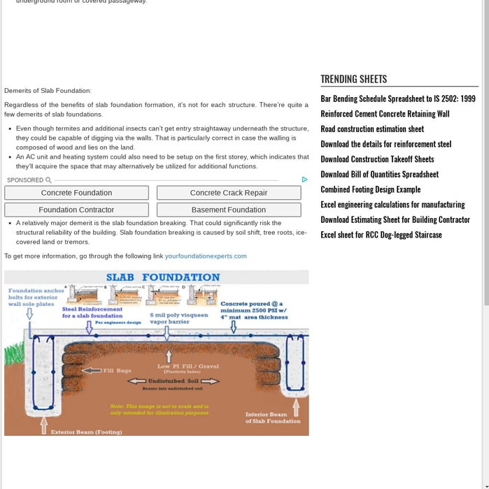 Mix · Slab Foundation Design | Benefits and Demerits of a