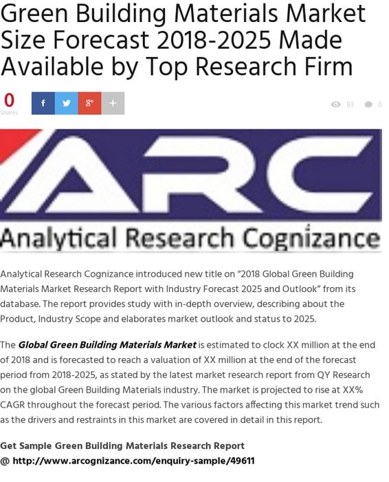 Mix · Green Building Materials Market Size Forecast 2018