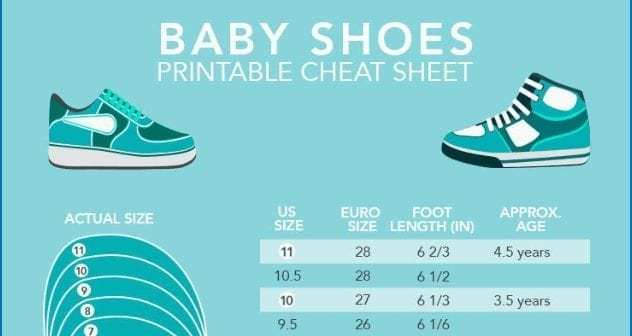 It's just a graphic of Printable Baby Shoe Size Chart with regard to size 10