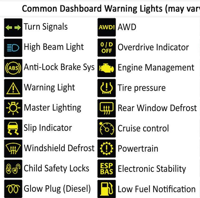 Mix · Printable Car Dashboard Diagram with Labels and ... Car Diagram With Labels on car diagram without labels, car diagram with titles, car drawing with labels, car parts with labels, car model with labels, motor car with labels, car diagram with parts labeled,